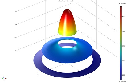 COMSOL Multiphysics Bare-Pellet Capsule Design for Testing Plutonium-238 at ORNL