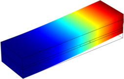 COMSOL model: Cantilever beam
