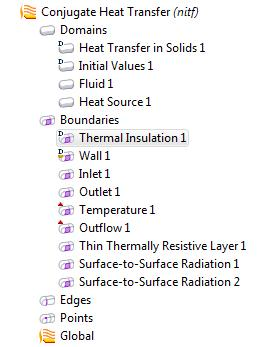 Icons in COMSOL Multiphysics: Conjugate Heat Transfer node plus sub-nodes