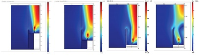 Modeling a burning candle in COMSOL Multiphysics