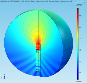 Piezoacoustic optimization: piezoacoustics transducer model