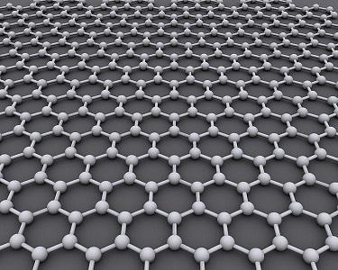 Hexagonal carbon atom configuration of graphene