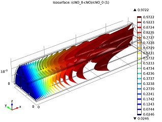 isosurface plot of NO conversion_small