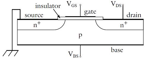 Vacuum Tube Plus MOSFET Equals Vacuum Transistor