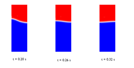 Modeling two-phase flow: Interface after the bubble has merged with the oil