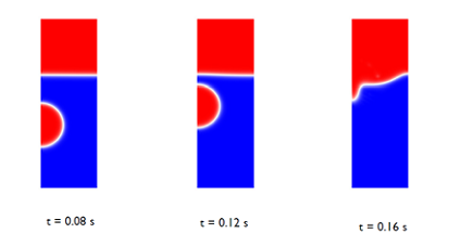 Modeling two-phase flow: Interface prior to and just after the bubble hits the surface