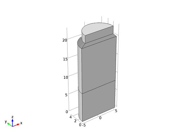 Freeze-drying process vial geometry