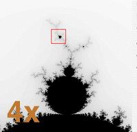 Mandelbrot Set zoomed in four times