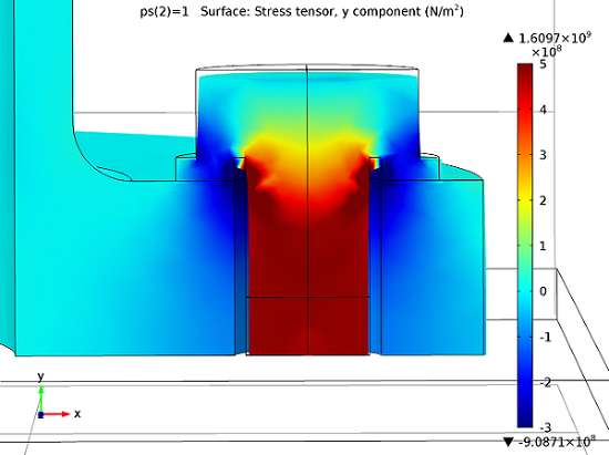 Simulating Tensile Stress in a Tube Connection with ...