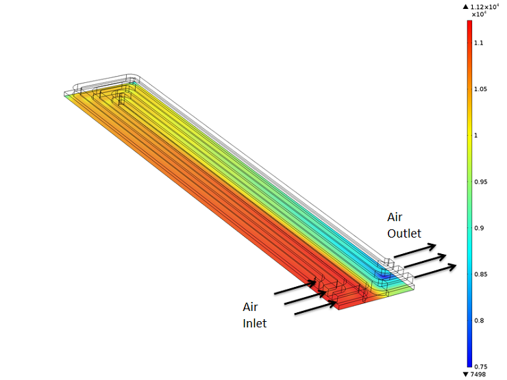 A schematic depicting cathode current density