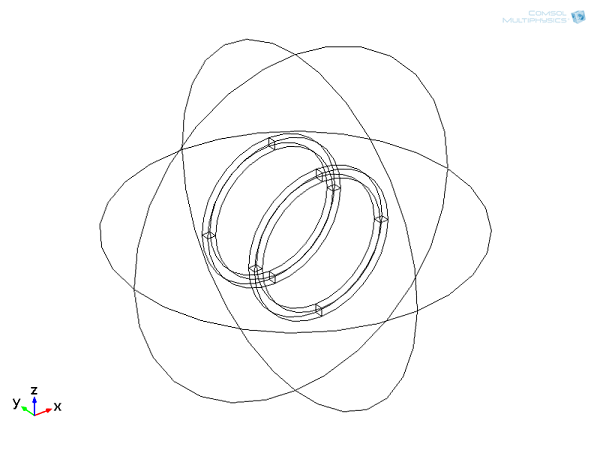 Geometry of the coils and air domain