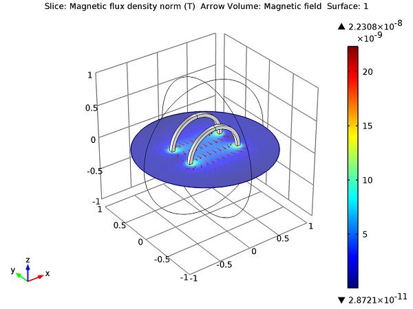 magnetic flux density - photo #17