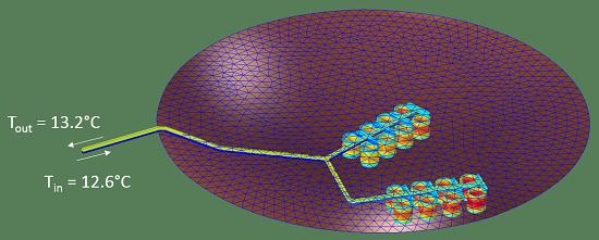 Illustration of the pond loop solved