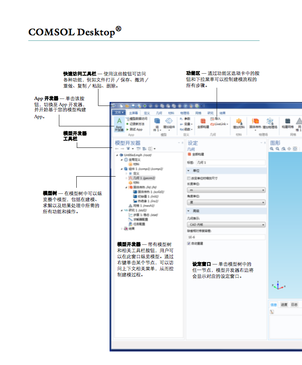 COMSOL Multiphysics User Manuals Now Available in Chinese ...