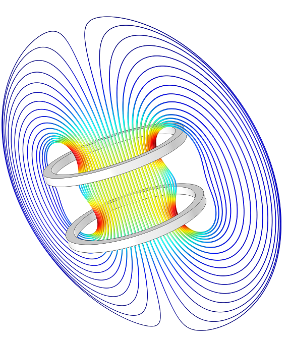 Beautiful streamlines for magnetic field lines of Helmholtz coils
