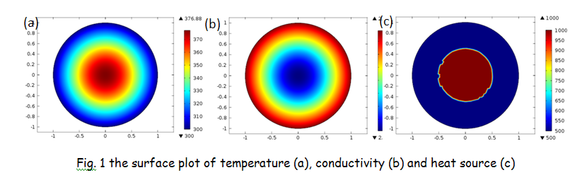 Creating and using external Matlab functions