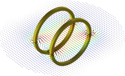 Magnetic Field of a Helmholtz Coil