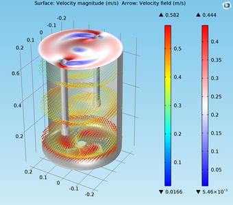 Modeling Multiphase Flows | Machine Design