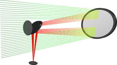 Reflector newtonian astronomical mm telescope u modern