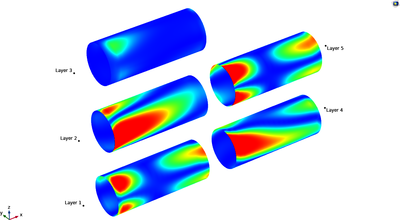 Micromechanics and Stress Analysis of a Composite Cylinder