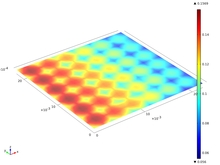 Using Computational Multiphysics to Optimise Channel Design for a