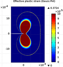 download geometric modelling dagstuhl