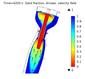 lakeview experience change simulation essay Wwwnocreadcom/gopdf/global-tech-experience-change-simulation experience point simulation lakeview experience change simulation change management simulation.