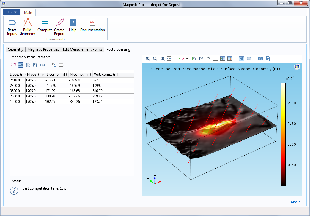 Image Gallery : COMSOL Version 5 2